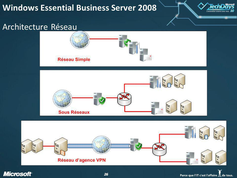 26 Architecture Réseau Windows Essential Business Server 2008