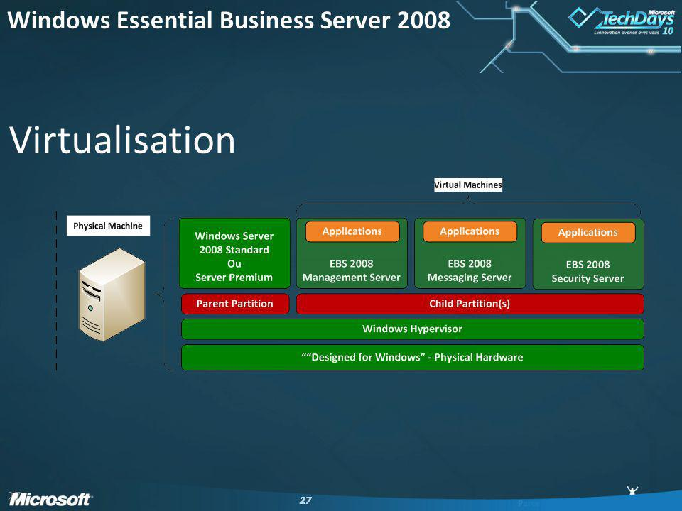27 Virtualisation Windows Essential Business Server 2008