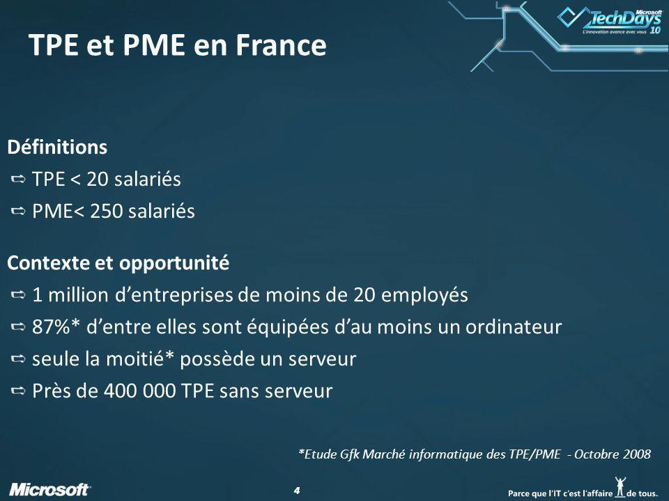 44 TPE et PME en France Définitions TPE < 20 salariés PME< 250 salariés Contexte et opportunité 1 million dentreprises de moins de 20 employés 87%* de