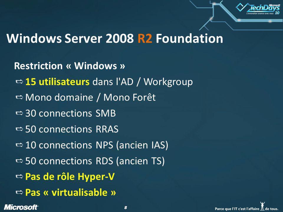 88 Windows Server 2008 R2 Foundation Restriction « Windows » 15 utilisateurs dans l'AD / Workgroup Mono domaine / Mono Forêt 30 connections SMB 50 con