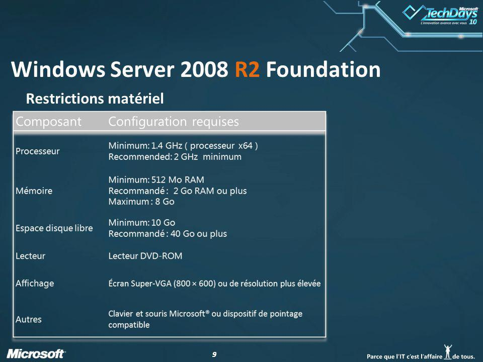 99 Windows Server 2008 R2 Foundation Restrictions matériel
