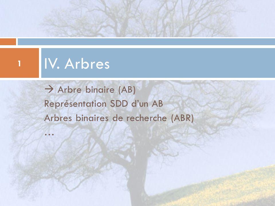 Arbre binaire (AB) Représentation SDD dun AB Arbres binaires de recherche (ABR) … IV. Arbres 1