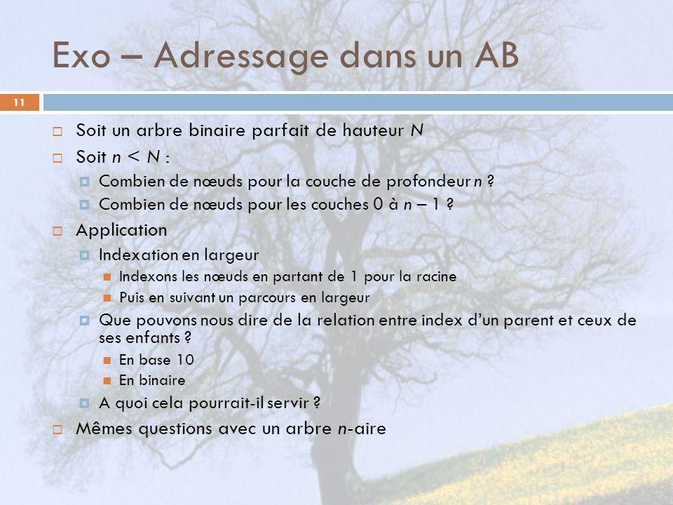 Exo – Adressage dans un AB 11 Soit un arbre binaire parfait de hauteur N Soit n < N : Combien de nœuds pour la couche de profondeur n ? Combien de nœu