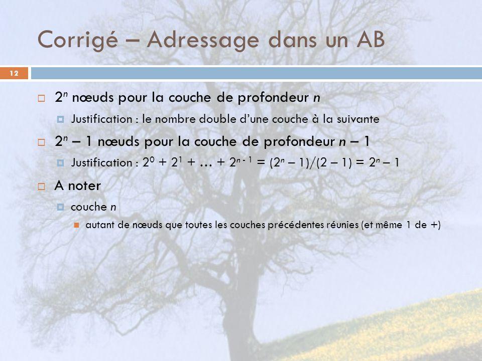 Corrigé – Adressage dans un AB 12 2 n nœuds pour la couche de profondeur n Justification : le nombre double dune couche à la suivante 2 n – 1 nœuds po