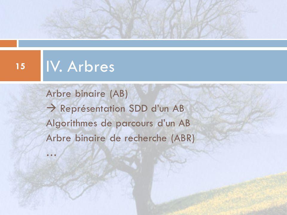 Arbre binaire (AB) Représentation SDD dun AB Algorithmes de parcours dun AB Arbre binaire de recherche (ABR) … IV. Arbres 15