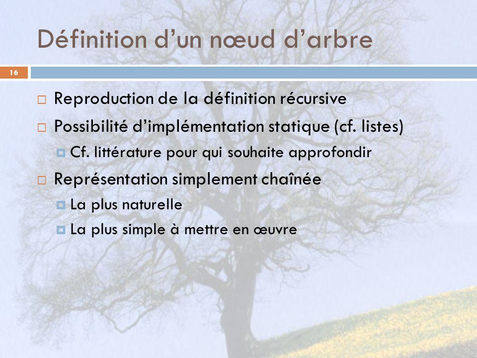 Définition dun nœud darbre 16 Reproduction de la définition récursive Possibilité dimplémentation statique (cf. listes) Cf. littérature pour qui souha