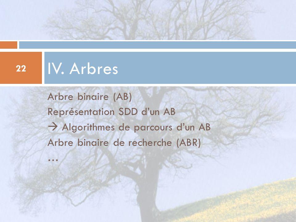 Arbre binaire (AB) Représentation SDD dun AB Algorithmes de parcours dun AB Arbre binaire de recherche (ABR) … IV. Arbres 22