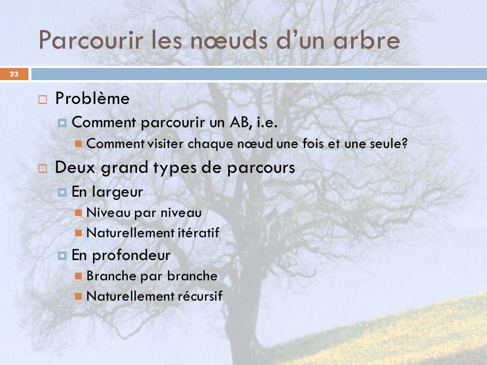 Parcourir les nœuds dun arbre 23 Problème Comment parcourir un AB, i.e. Comment visiter chaque nœud une fois et une seule? Deux grand types de parcour