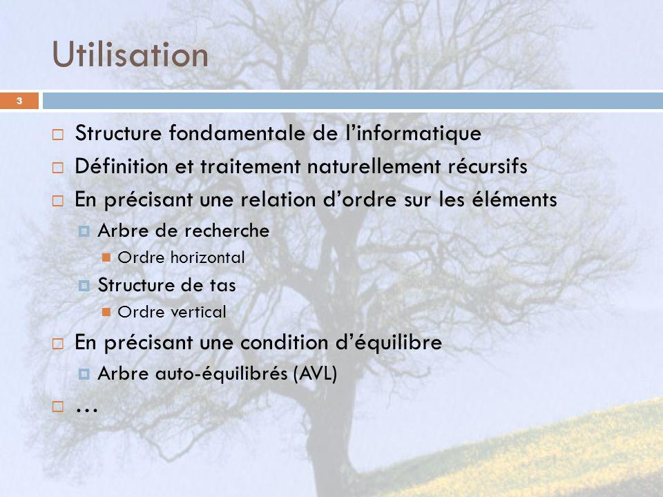 Utilisation 3 Structure fondamentale de linformatique Définition et traitement naturellement récursifs En précisant une relation dordre sur les élémen