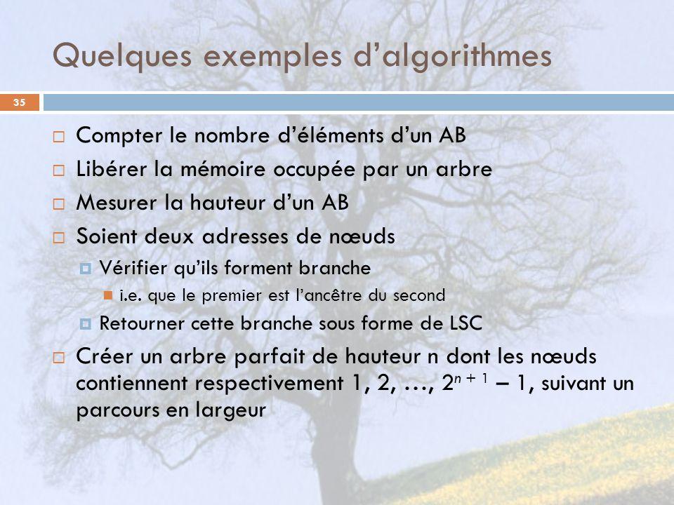 Quelques exemples dalgorithmes 35 Compter le nombre déléments dun AB Libérer la mémoire occupée par un arbre Mesurer la hauteur dun AB Soient deux adresses de nœuds Vérifier quils forment branche i.e.