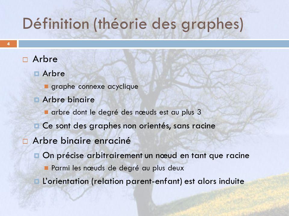 Définition (théorie des graphes) 4 Arbre graphe connexe acyclique Arbre binaire arbre dont le degré des nœuds est au plus 3 Ce sont des graphes non orientés, sans racine Arbre binaire enraciné On précise arbitrairement un nœud en tant que racine Parmi les nœuds de degré au plus deux Lorientation (relation parent-enfant) est alors induite