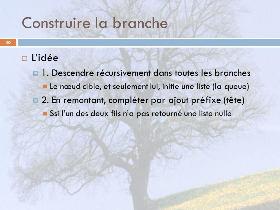 Construire la branche 40 Lidée 1. Descendre récursivement dans toutes les branches Le nœud cible, et seulement lui, initie une liste (la queue) 2. En