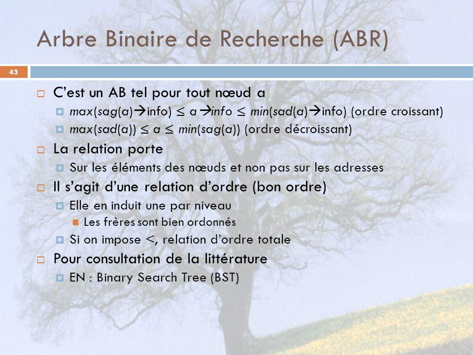 Arbre Binaire de Recherche (ABR) 43 Cest un AB tel pour tout nœud a max(sag(a) info) a info min(sad(a) info) (ordre croissant) max(sad(a)) a min(sag(a