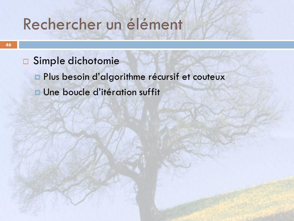 Rechercher un élément 46 Simple dichotomie Plus besoin dalgorithme récursif et couteux Une boucle ditération suffit