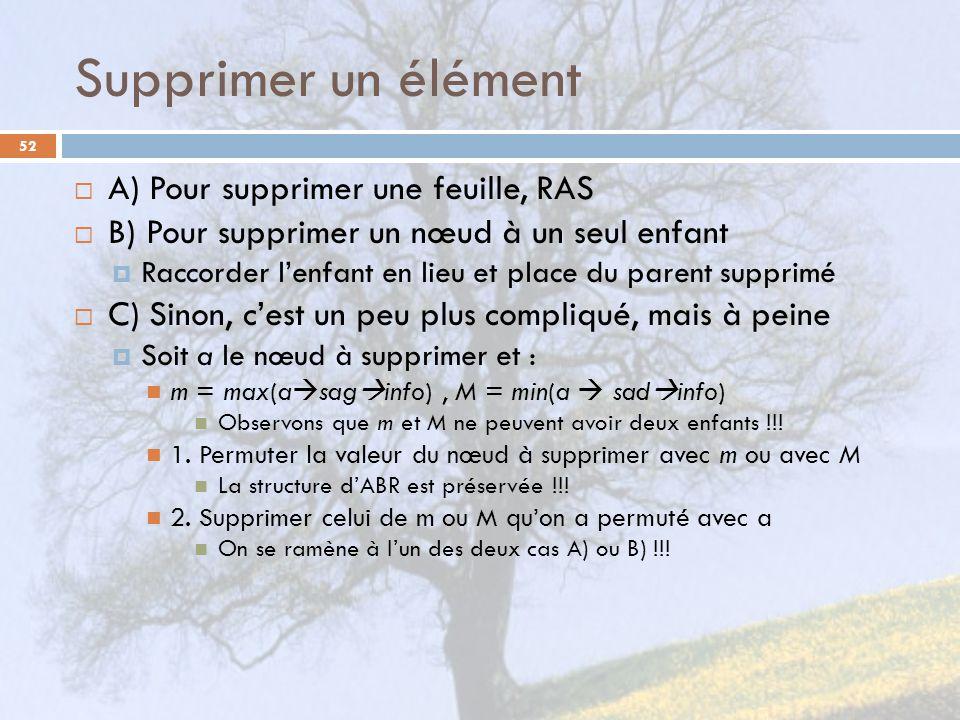 Supprimer un élément 52 A) Pour supprimer une feuille, RAS B) Pour supprimer un nœud à un seul enfant Raccorder lenfant en lieu et place du parent sup