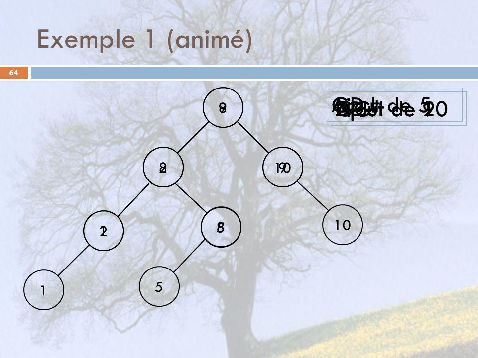 Exemple 1 (animé) 64 8 89 Ajout de 9 10 Ajout de 10DD ! 9 10 Ajout de 2 2 Ajout de 1 1 GG ! 2 1 8 Ajout de 5 5 GD ! 5