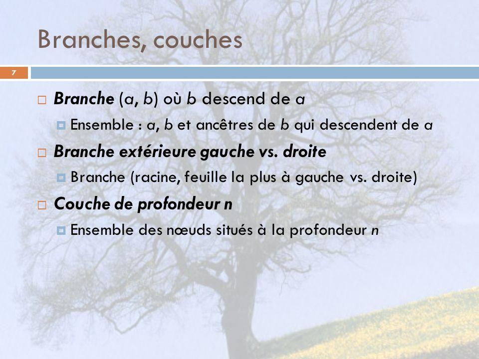 Branches, couches 7 Branche (a, b) où b descend de a Ensemble : a, b et ancêtres de b qui descendent de a Branche extérieure gauche vs. droite Branche
