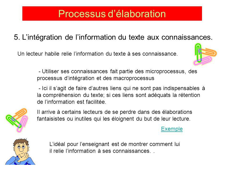 Processus délaboration 5. Lintégration de linformation du texte aux connaissances. Un lecteur habile relie linformation du texte à ses connaissance. -