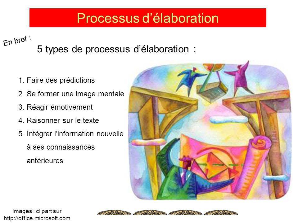 Processus délaboration 5 types de processus délaboration : 1. Faire des prédictions 2. Se former une image mentale 3. Réagir émotivement 4. Raisonner