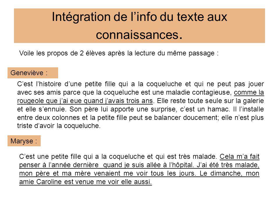 Intégration de linfo du texte aux connaissances. Cest lhistoire dune petite fille qui a la coqueluche et qui ne peut pas jouer avec ses amis parce que