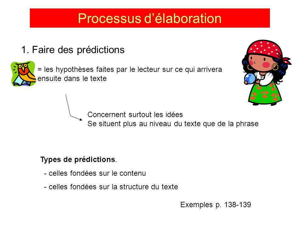 Processus délaboration 1. Faire des prédictions = les hypothèses faites par le lecteur sur ce qui arrivera ensuite dans le texte Concernent surtout le