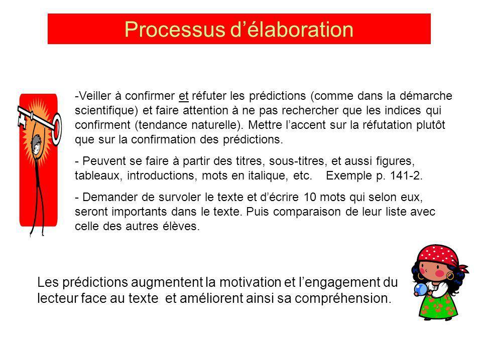 Processus délaboration -Veiller à confirmer et réfuter les prédictions (comme dans la démarche scientifique) et faire attention à ne pas rechercher que les indices qui confirment (tendance naturelle).