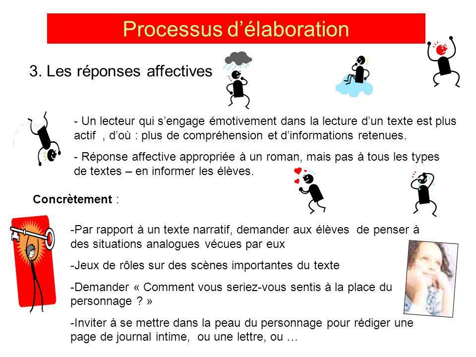 Processus délaboration 4.