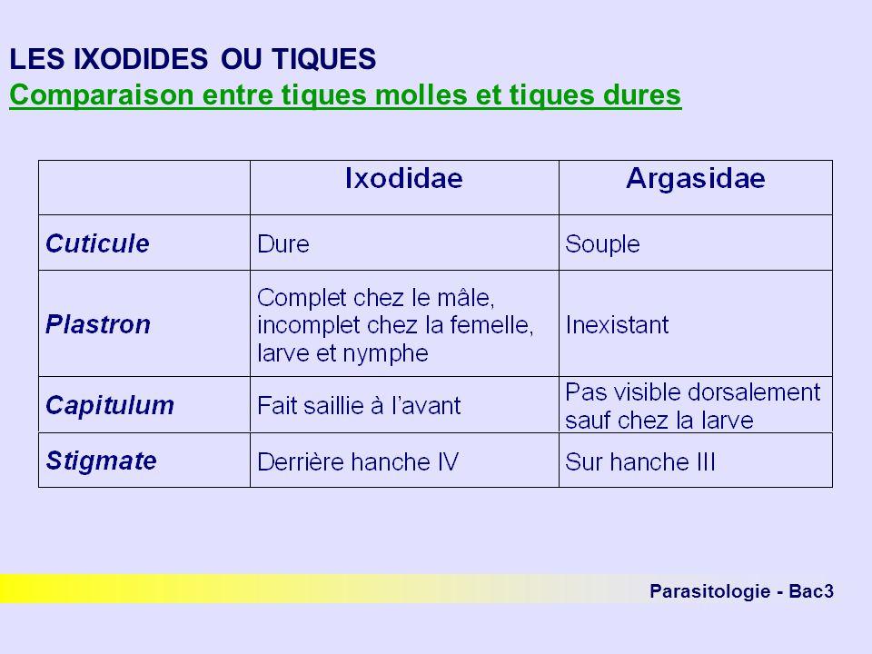 Parasitologie - Bac3 LES IXODIDES OU TIQUES Comparaison entre tiques molles et tiques dures