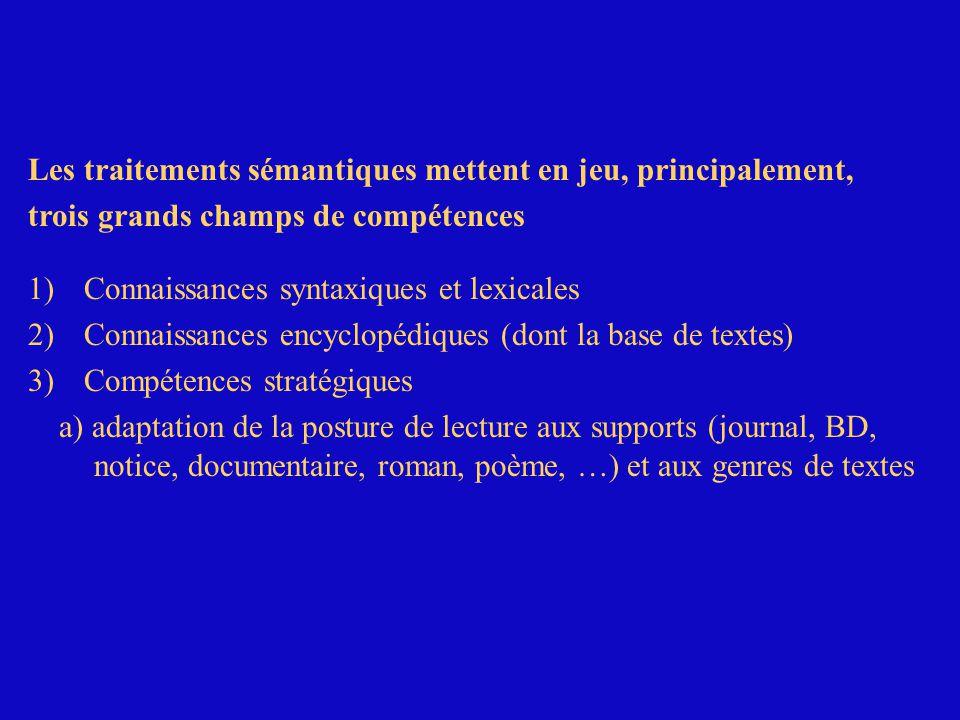 Les traitements sémantiques mettent en jeu, principalement, trois grands champs de compétences 1) Connaissances syntaxiques et lexicales 2) Connaissances encyclopédiques (dont la base de textes) 3) Compétences stratégiques