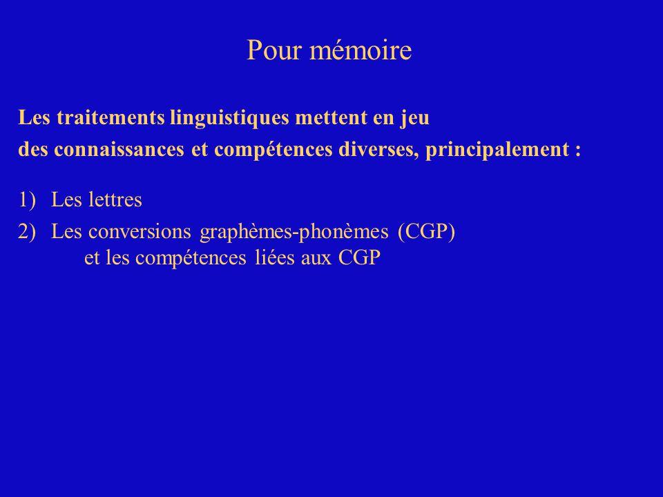 Les traitements linguistiques mettent en jeu des connaissances et compétences diverses, principalement : 1)Les lettres Pour mémoire