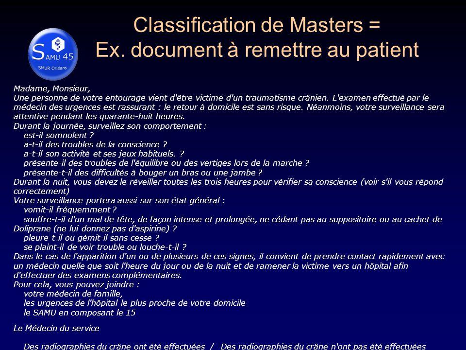 Classification de Masters = Ex.