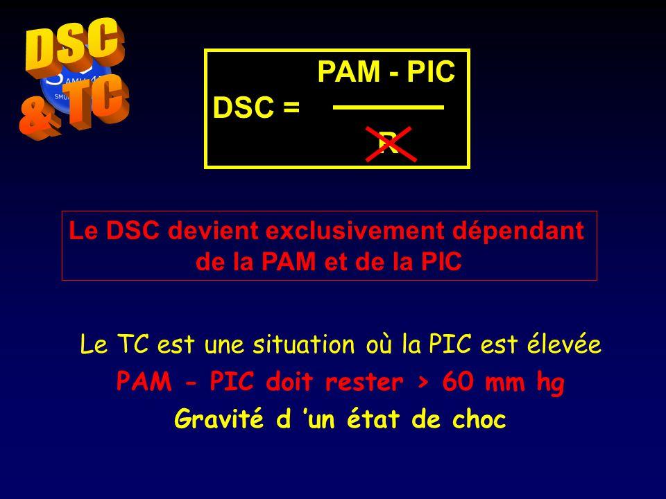 DSC = PAM - PIC DSC = R Le TC est une situation où la PIC est élevée PAM - PIC doit rester > 60 mm hg Gravité d un état de choc Le DSC devient exclusivement dépendant de la PAM et de la PIC