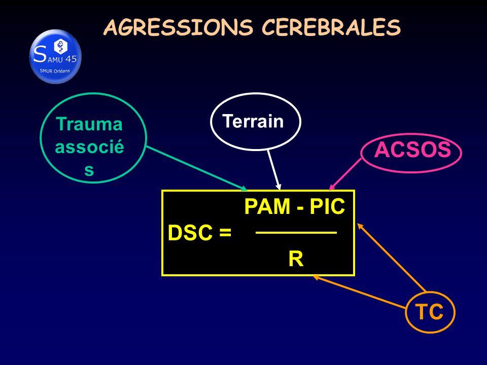 DSC = PAM - PIC DSC = R TC ACSOS Trauma associé s Terrain AGRESSIONS CEREBRALES
