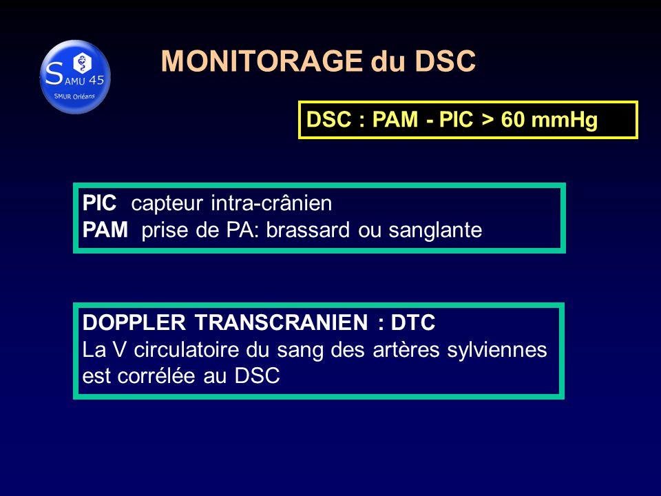 MONITORAGE du DSC DSC : PAM - PIC > 60 mmHg PIC capteur intra-crânien PAM prise de PA: brassard ou sanglante DOPPLER TRANSCRANIEN : DTC La V circulatoire du sang des artères sylviennes est corrélée au DSC