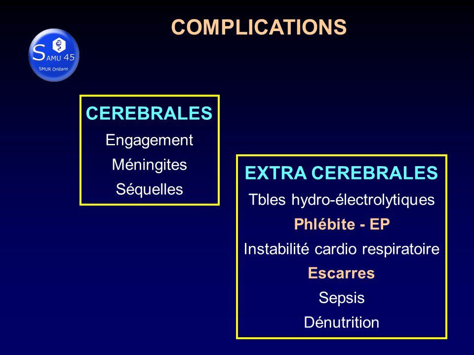 COMPLICATIONS EXTRA CEREBRALES Tbles hydro-électrolytiques Phlébite - EP Instabilité cardio respiratoire Escarres Sepsis Dénutrition CEREBRALES Engagement Méningites Séquelles