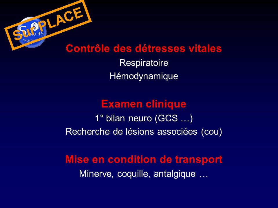 Contrôle des détresses vitales Respiratoire Hémodynamique Examen clinique 1° bilan neuro (GCS …) Recherche de lésions associées (cou) Mise en condition de transport Minerve, coquille, antalgique … Sur PLACE