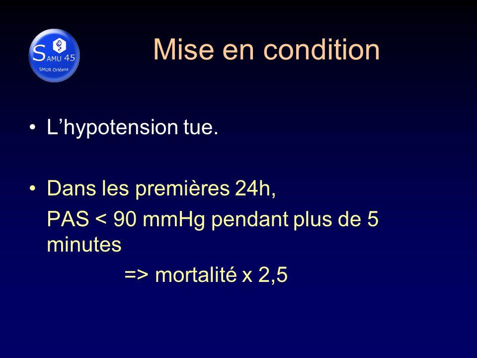 Lhypotension tue.