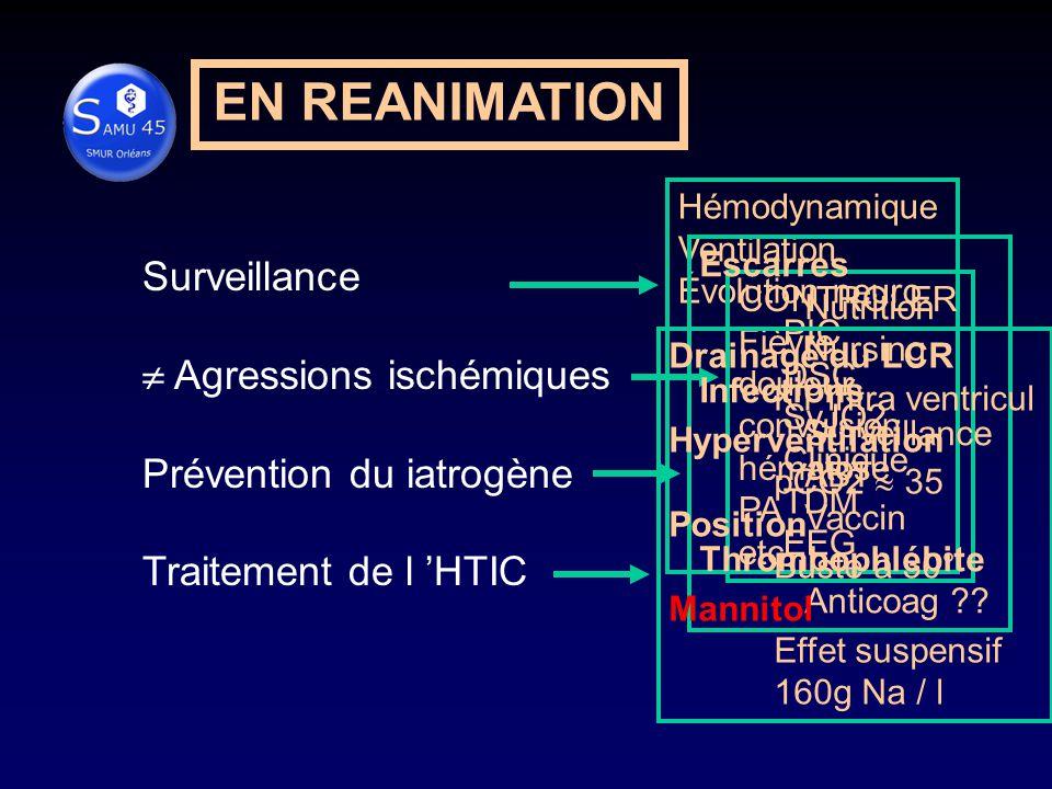 Surveillance Agressions ischémiques Prévention du iatrogène Traitement de l HTIC Hémodynamique Ventilation Évolution neuro.