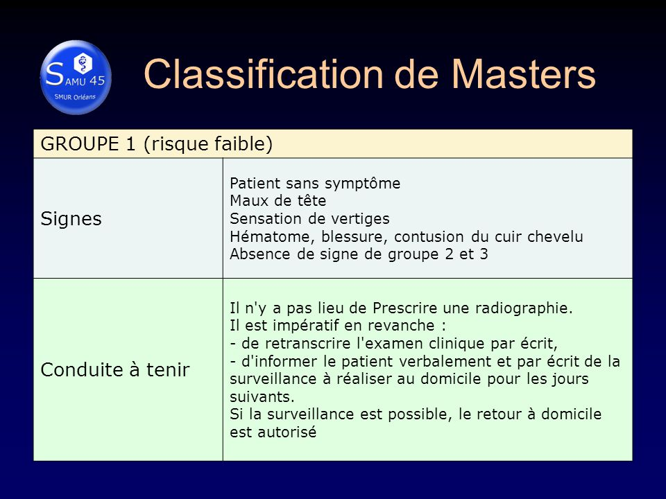 Classification de Masters GROUPE 1 (risque faible) Signes Patient sans symptôme Maux de tête Sensation de vertiges Hématome, blessure, contusion du cuir chevelu Absence de signe de groupe 2 et 3 Conduite à tenir Il n y a pas lieu de Prescrire une radiographie.