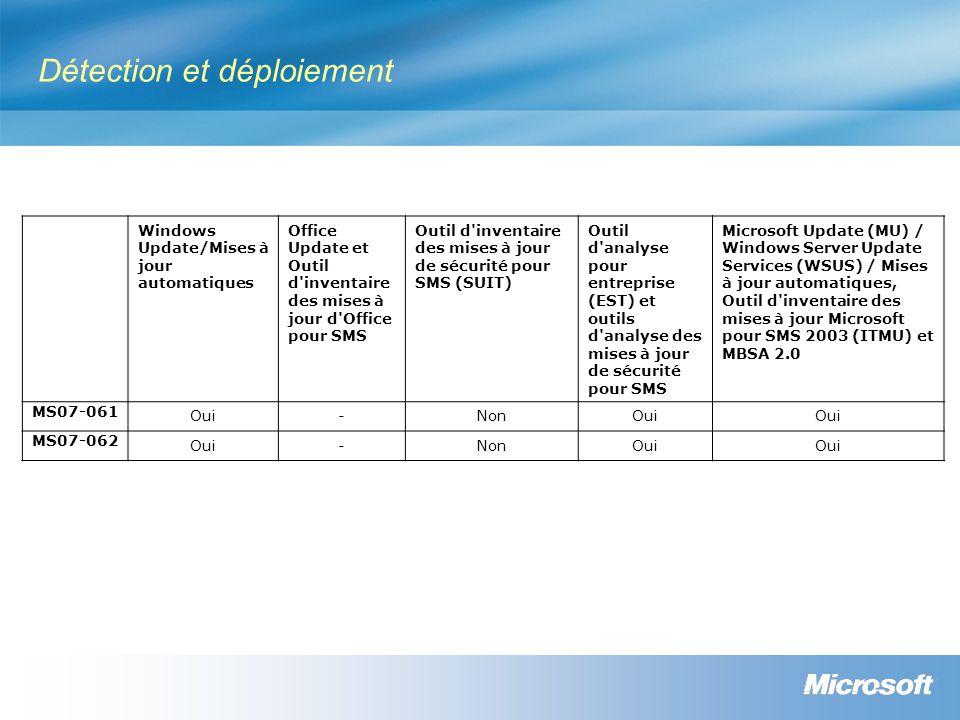 Détection et déploiement Windows Update/Mises à jour automatiques Office Update et Outil d inventaire des mises à jour d Office pour SMS Outil d inventaire des mises à jour de sécurité pour SMS (SUIT) Outil d analyse pour entreprise (EST) et outils d analyse des mises à jour de sécurité pour SMS Microsoft Update (MU) / Windows Server Update Services (WSUS) / Mises à jour automatiques, Outil d inventaire des mises à jour Microsoft pour SMS 2003 (ITMU) et MBSA 2.0 MS07-061 Oui-NonOui MS07-062 Oui-NonOui