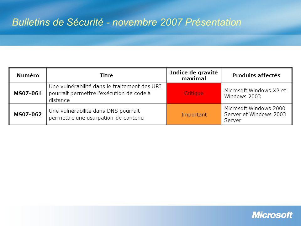 Bulletins de Sécurité - novembre 2007 Présentation NuméroTitre Indice de gravité maximal Produits affectés MS07-061 Une vulnérabilité dans le traitement des URI pourrait permettre l exécution de code à distance Critique Microsoft Windows XP et Windows 2003 MS07-062 Une vulnérabilité dans DNS pourrait permettre une usurpation de contenu Important Microsoft Windows 2000 Server et Windows 2003 Server