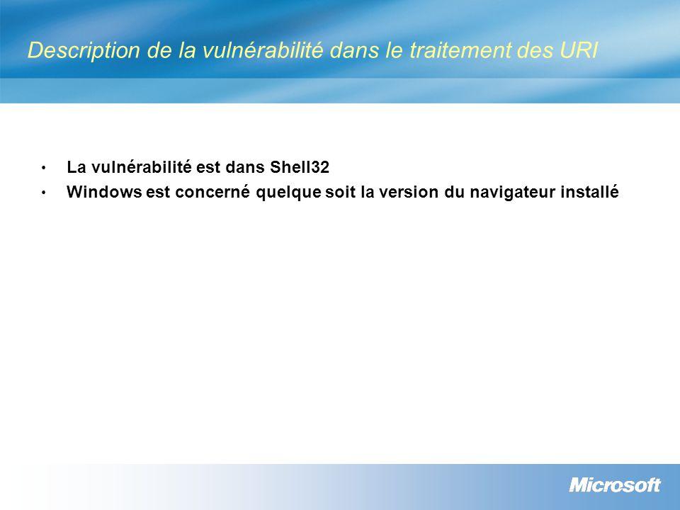 Description de la vulnérabilité dans le traitement des URI La vulnérabilité est dans Shell32 Windows est concerné quelque soit la version du navigateur installé