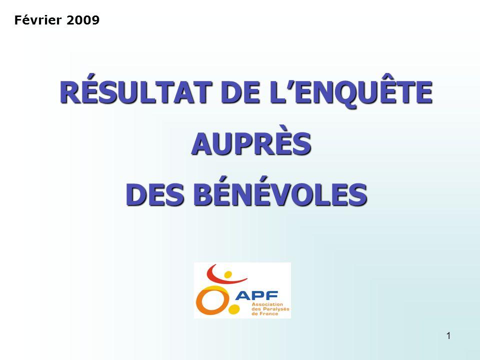 1 RÉSULTAT DE LENQUÊTE AUPRÈS DES BÉNÉVOLES Février 2009