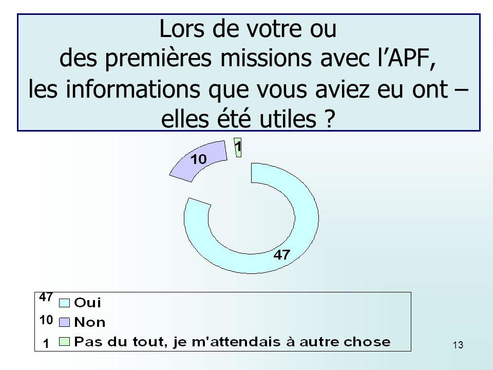 13 Lors de votre ou des premières missions avec lAPF, les informations que vous aviez eu ont – elles été utiles .