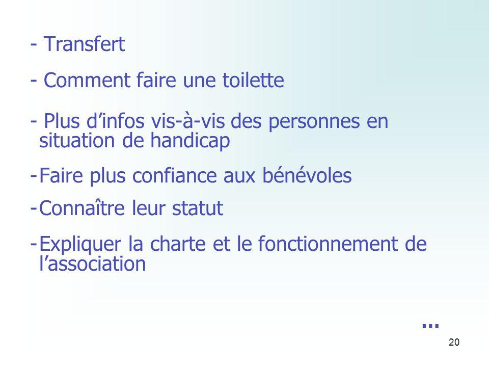 20 - Transfert - Comment faire une toilette - Plus dinfos vis-à-vis des personnes en situation de handicap -Faire plus confiance aux bénévoles -Connaître leur statut -Expliquer la charte et le fonctionnement de lassociation …