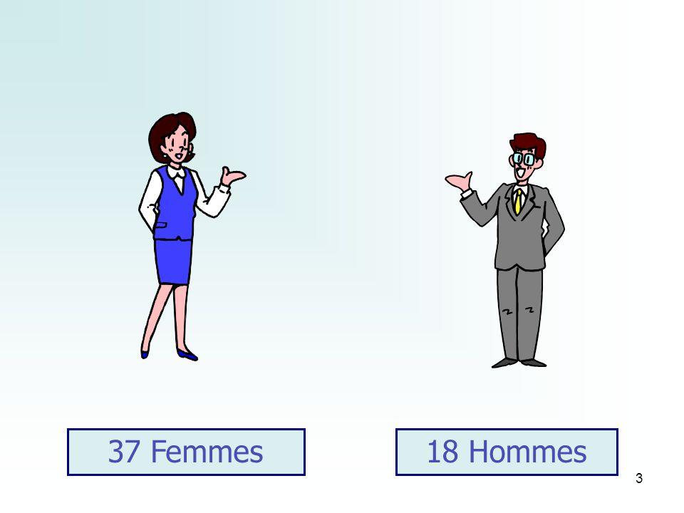 3 37 Femmes18 Hommes