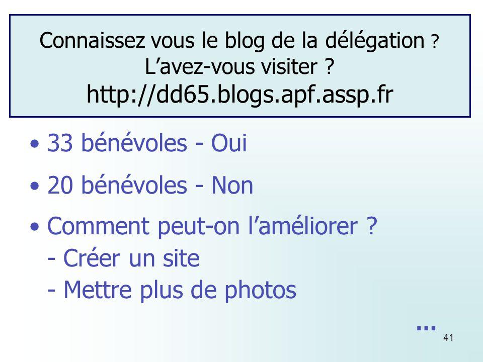 41 Connaissez vous le blog de la délégation . Lavez-vous visiter .