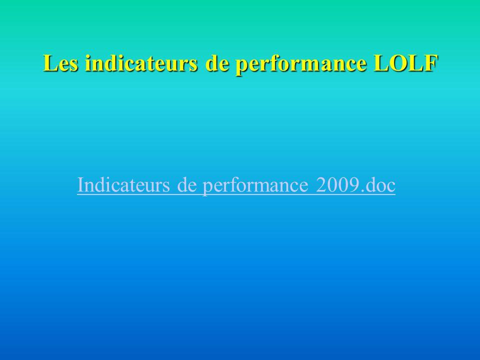 Les indicateurs de performance LOLF Indicateurs de performance 2009.doc