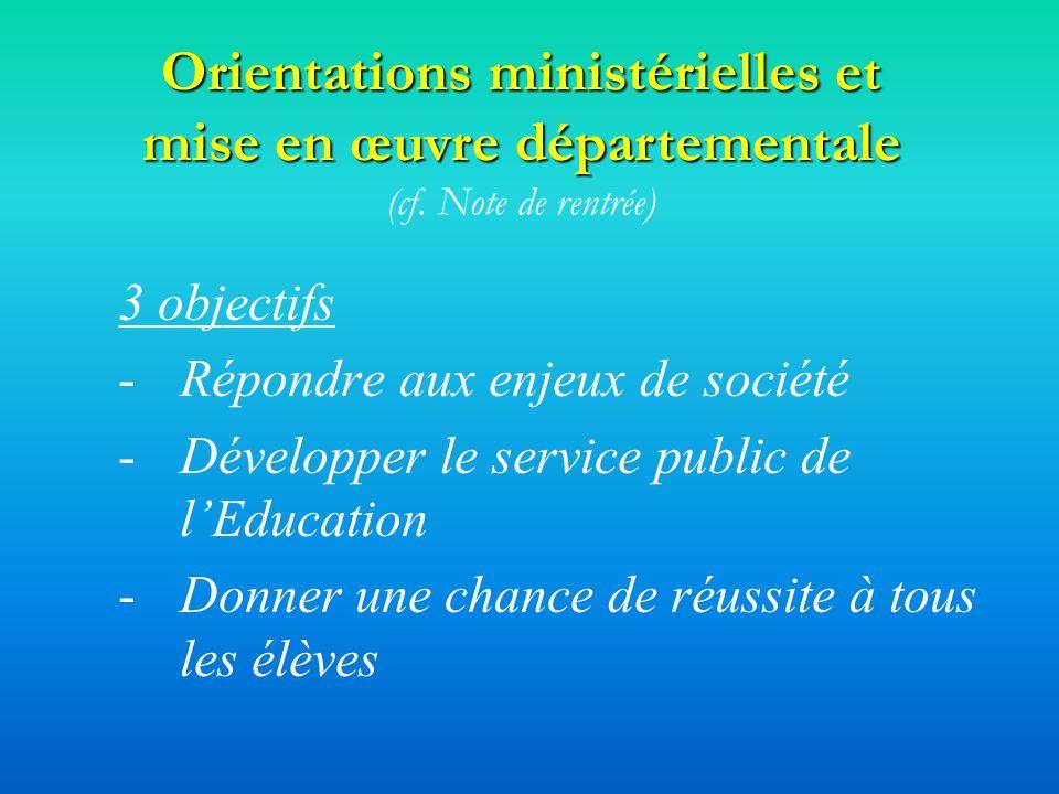Orientations ministérielles et mise en œuvre départementale (cf. Note de rentrée) 3 objectifs -Répondre aux enjeux de société -Développer le service p