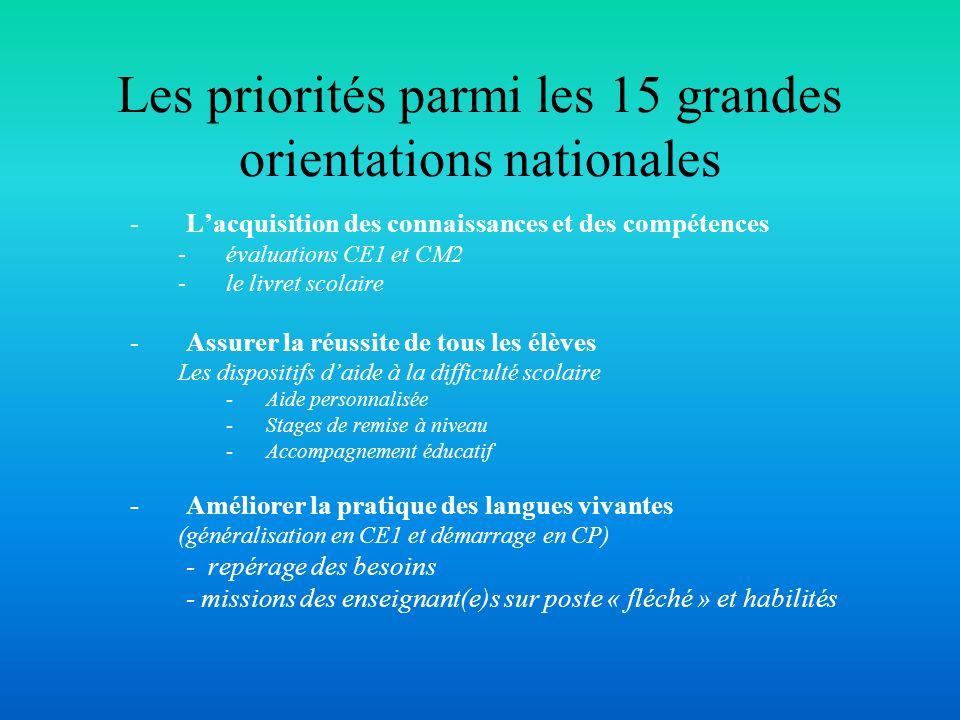 Les priorités parmi les 15 grandes orientations nationales -Lacquisition des connaissances et des compétences -évaluations CE1 et CM2 -le livret scola